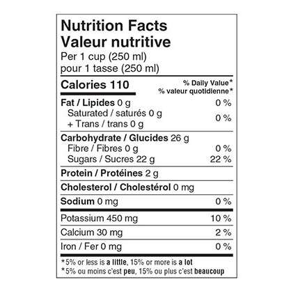 Computerized Nutrition Analysis